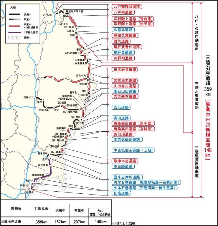三陸沿岸道路全図